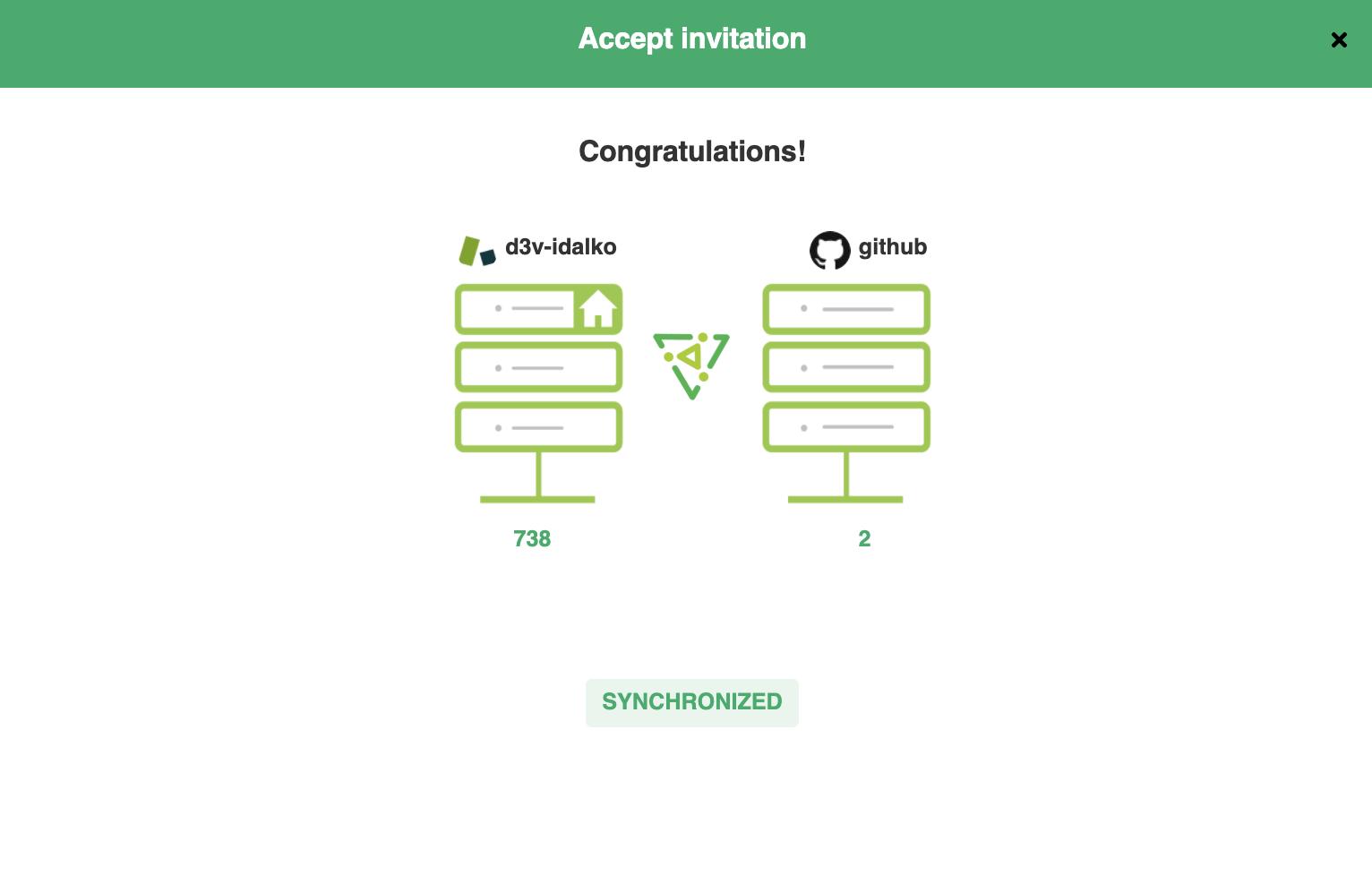 successful GitHub zendesk sync